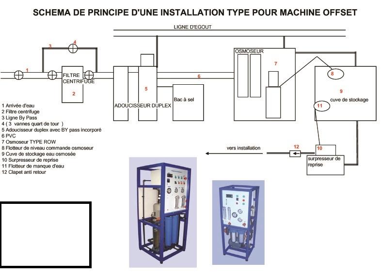 installation-imprimerie